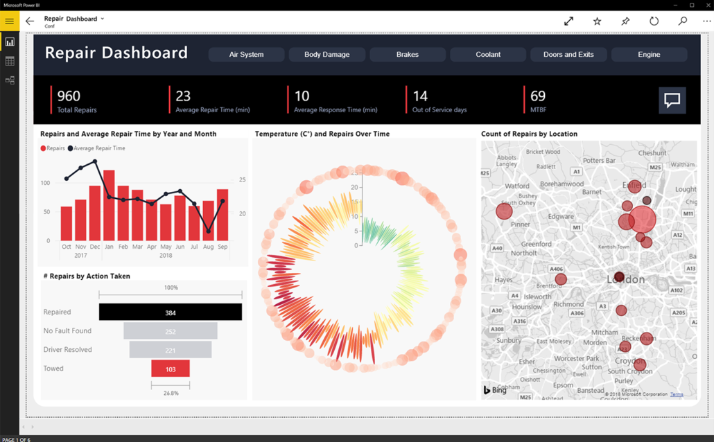 Dashboard sample